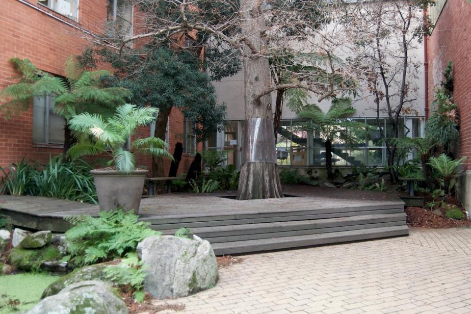 System Garden